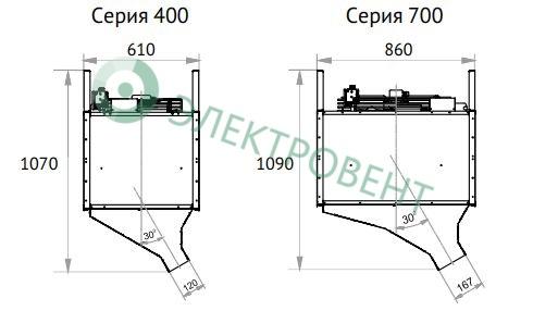 Габаритные размеры тепловой завесы КЭВ-100П7040G