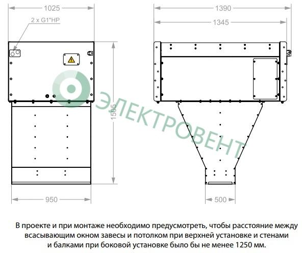 Габаритные размеры тепловой завесы КЭВ-260П9010W